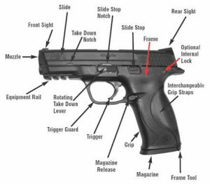 Smith and Wesson M&P 9mm Pistol Gun Review Breakdown