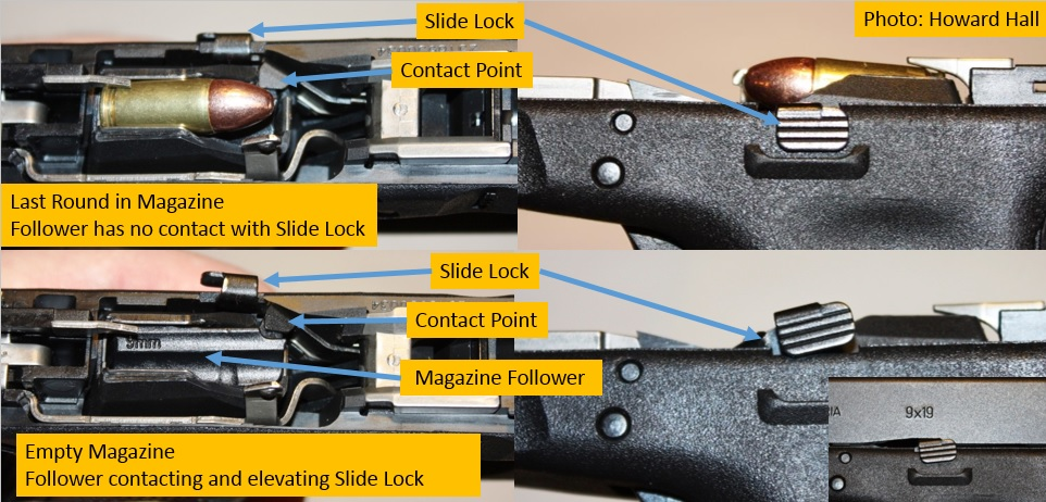 pistol malfunctions – Mastering Professional Level Firearms and